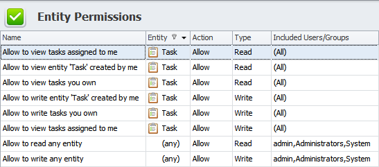 Control User Access in Entity Permissions view