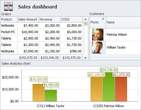 CRM and Sales Tracking