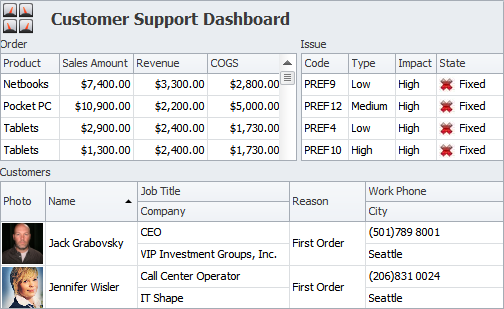 Customer Support Dashboard