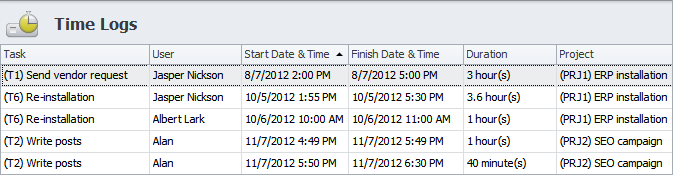 Project Task Timer