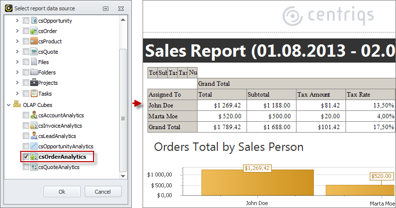 report data source sales orders