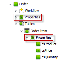 database entity table