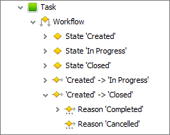 database entity workflow