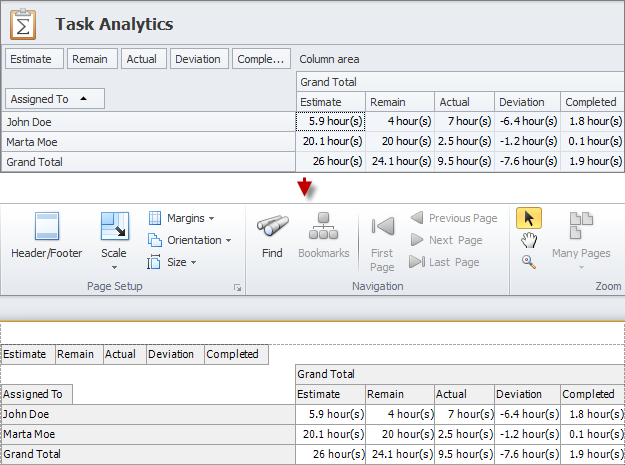 task analytics view printing exporting