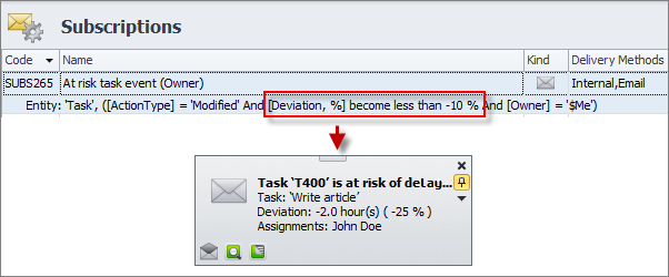 track task progress at risk notification